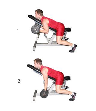 oefeningen biceps