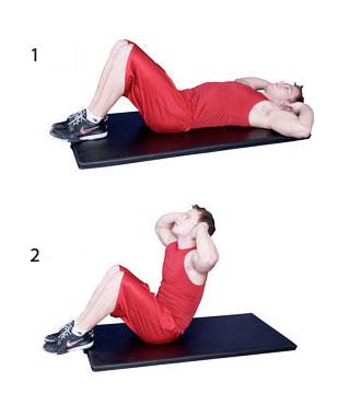Situp Fitness Oefeningen Com